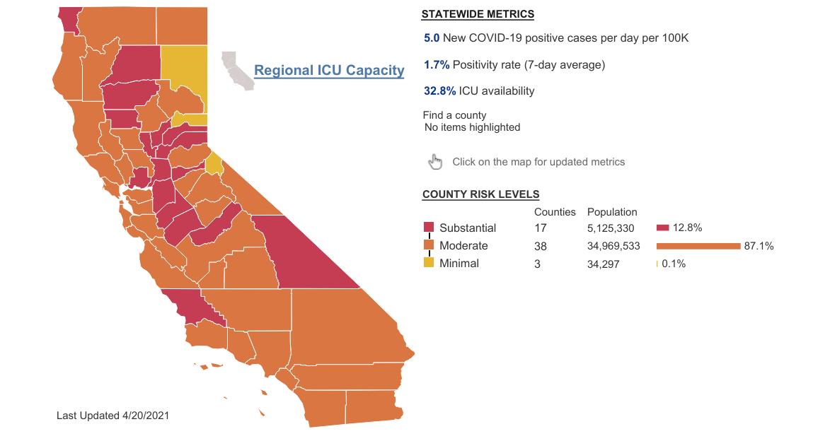California is no longer in purple tier